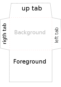 Turning Envelopes inside out (Shown above)
